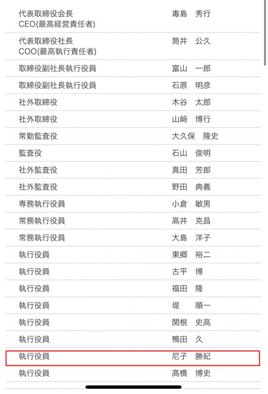 SANKYO役員名簿