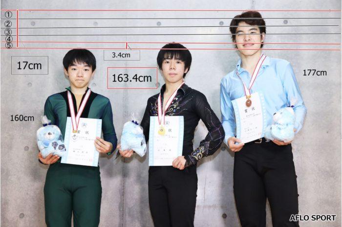 佐藤駿の現在の身長