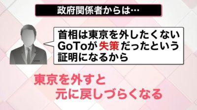 東京gotoトラベルについて